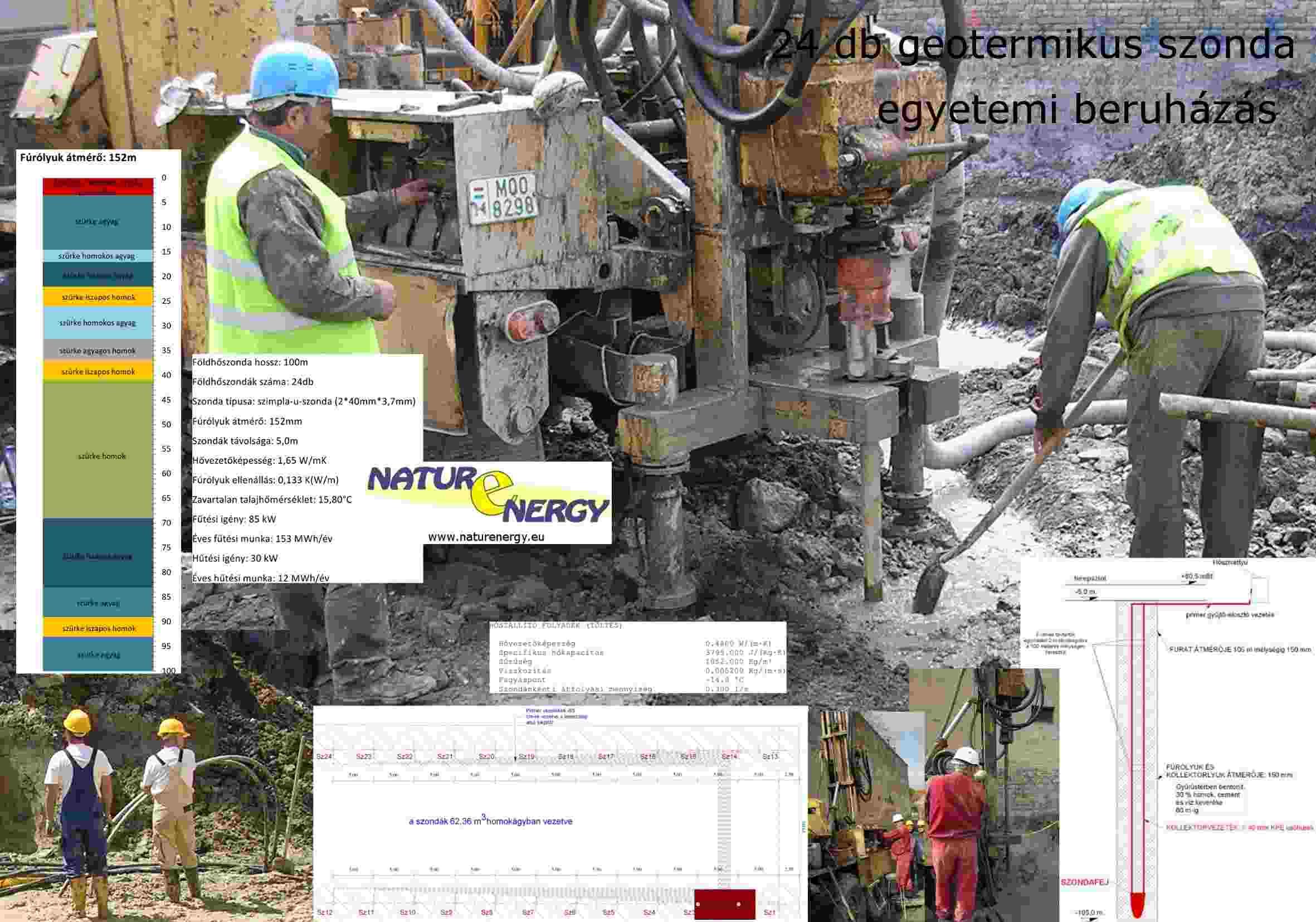 Egyetem geotermikus talajszonda készítése