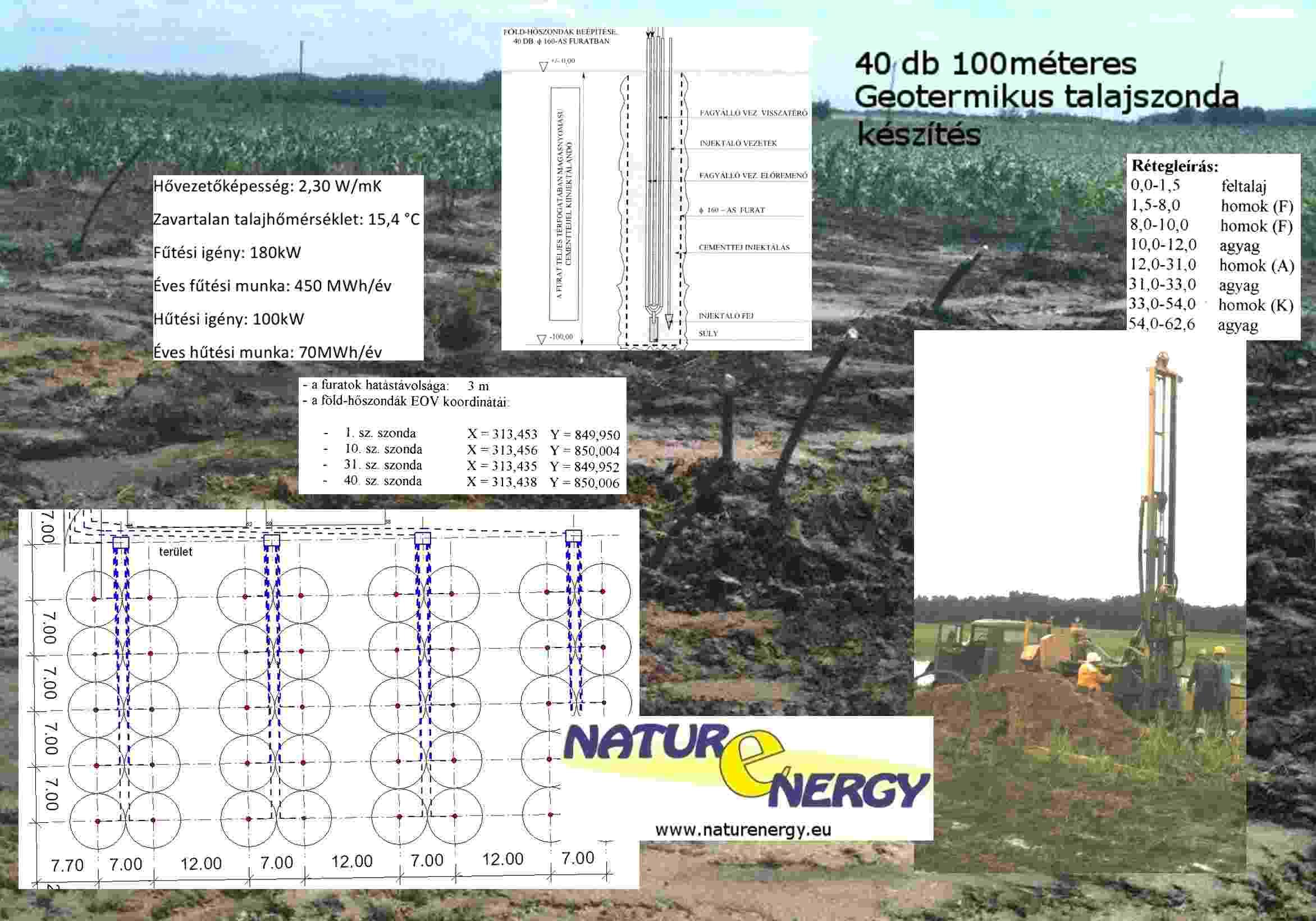 Rendelőintézet geotermikus talajszonda készítése